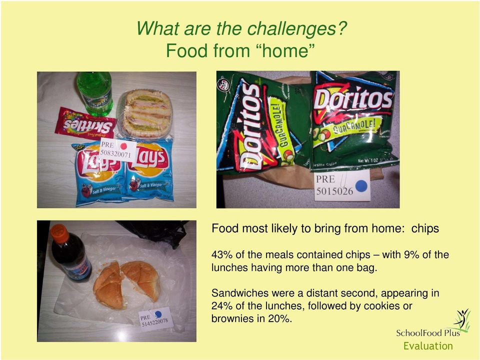 the meals contained chips with 9% of the lunches having more than