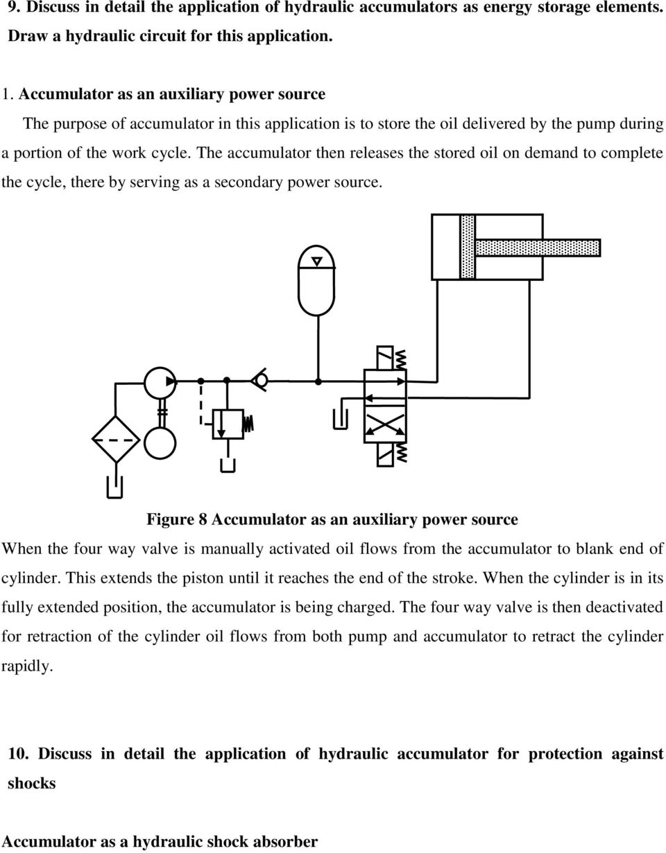 Lecture 28 To 29 Accumulators Frequently Asked Questions Pdf Hydraulic Cylinder Basic Circuit The Accumulator Then Releases Stored Oil On Demand Complete Cycle There By