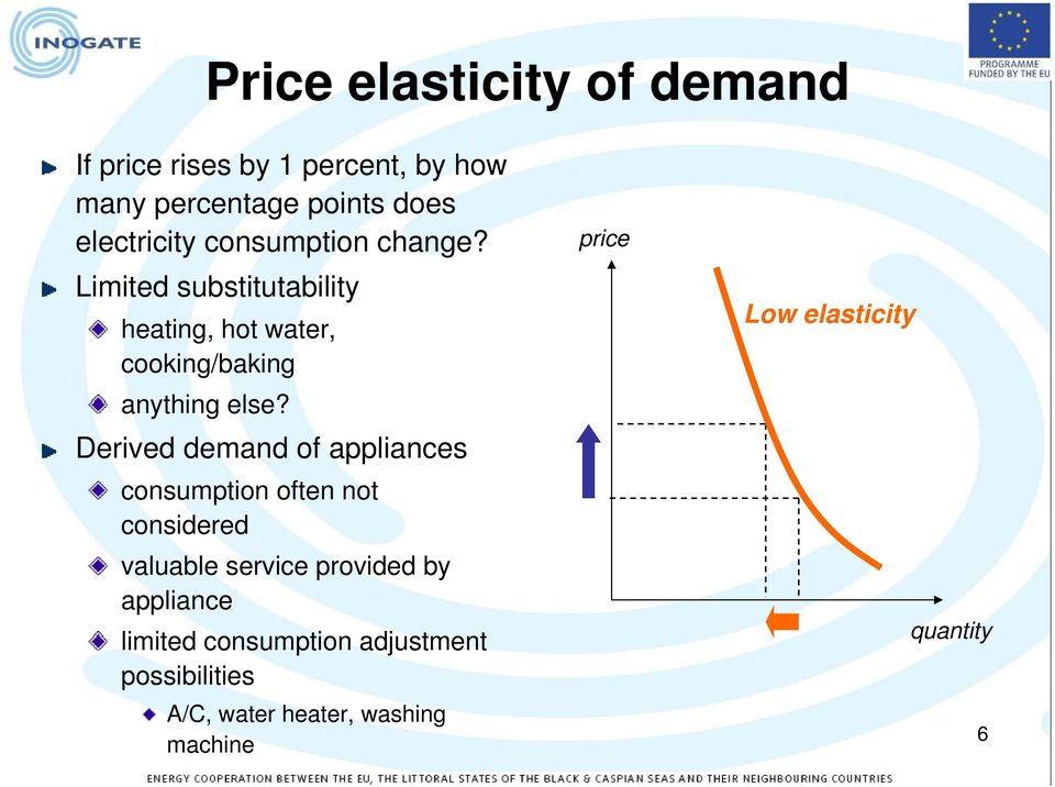Derived demand of appliances consumption often not considered valuable service provided by appliance