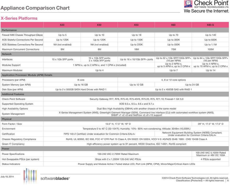 Appliance Comparison Chart - PDF