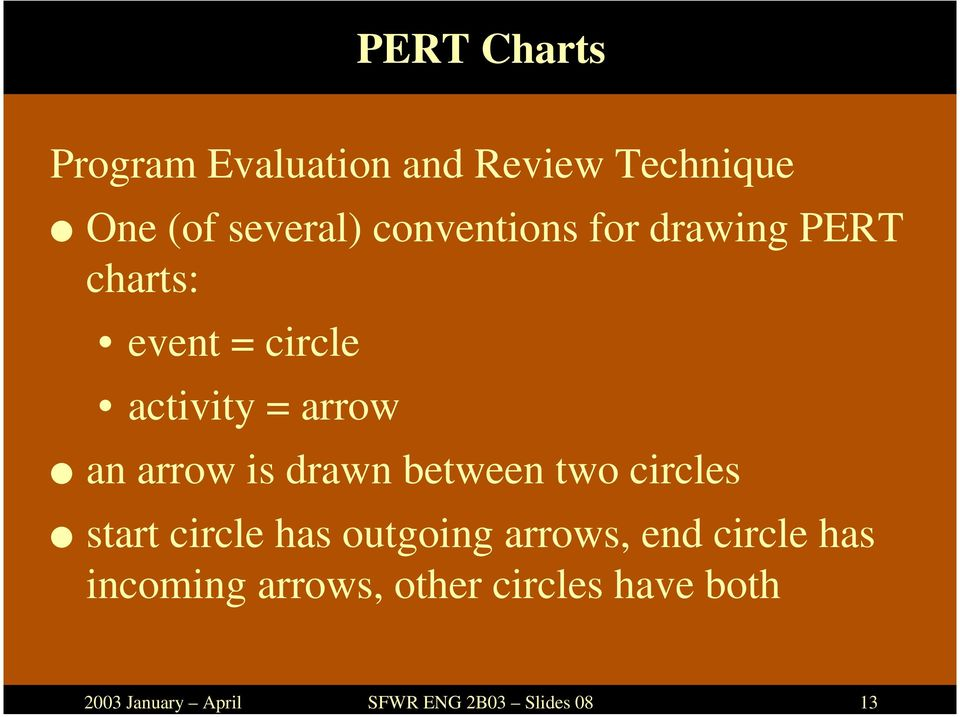 event = circle activity = arrow an arrow is drawn between two circles start