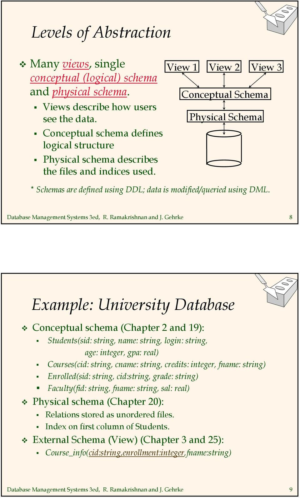 View 1 View 2 View 3 Conceptual Schema Physical Schema * Schemas are defined using DDL; data is modified/queried using DML. Database Management Systems 3ed, R. Ramakrishnan and J.