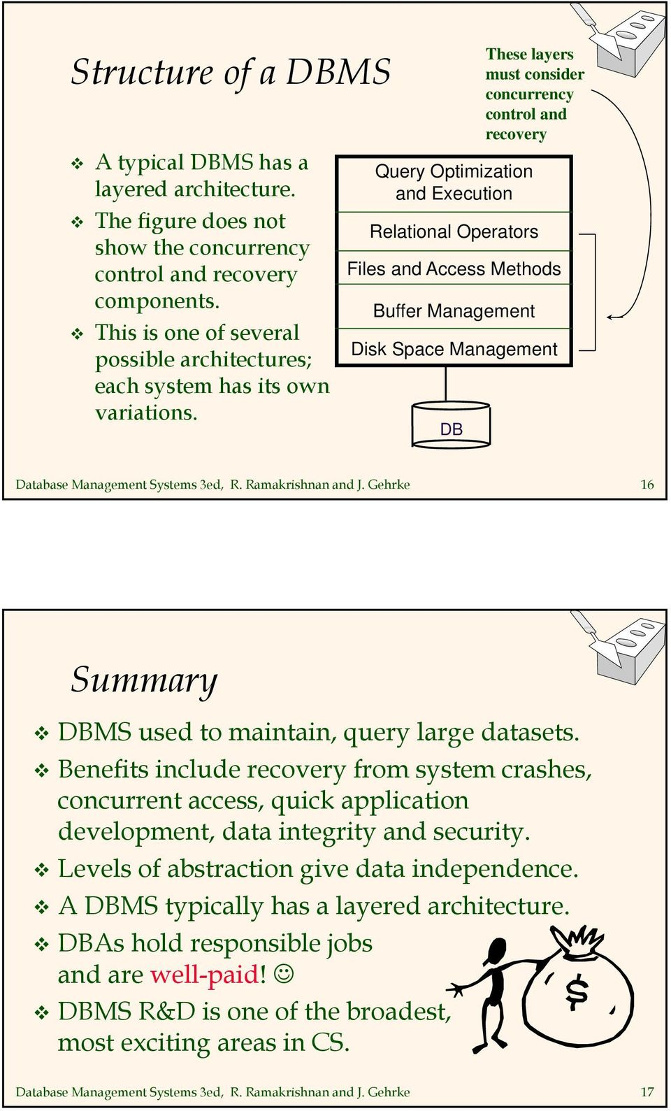 Query Optimization and Execution Relational Operators Files and Access Methods Buffer Management Disk Space Management DB These layers must consider concurrency control and recovery Database