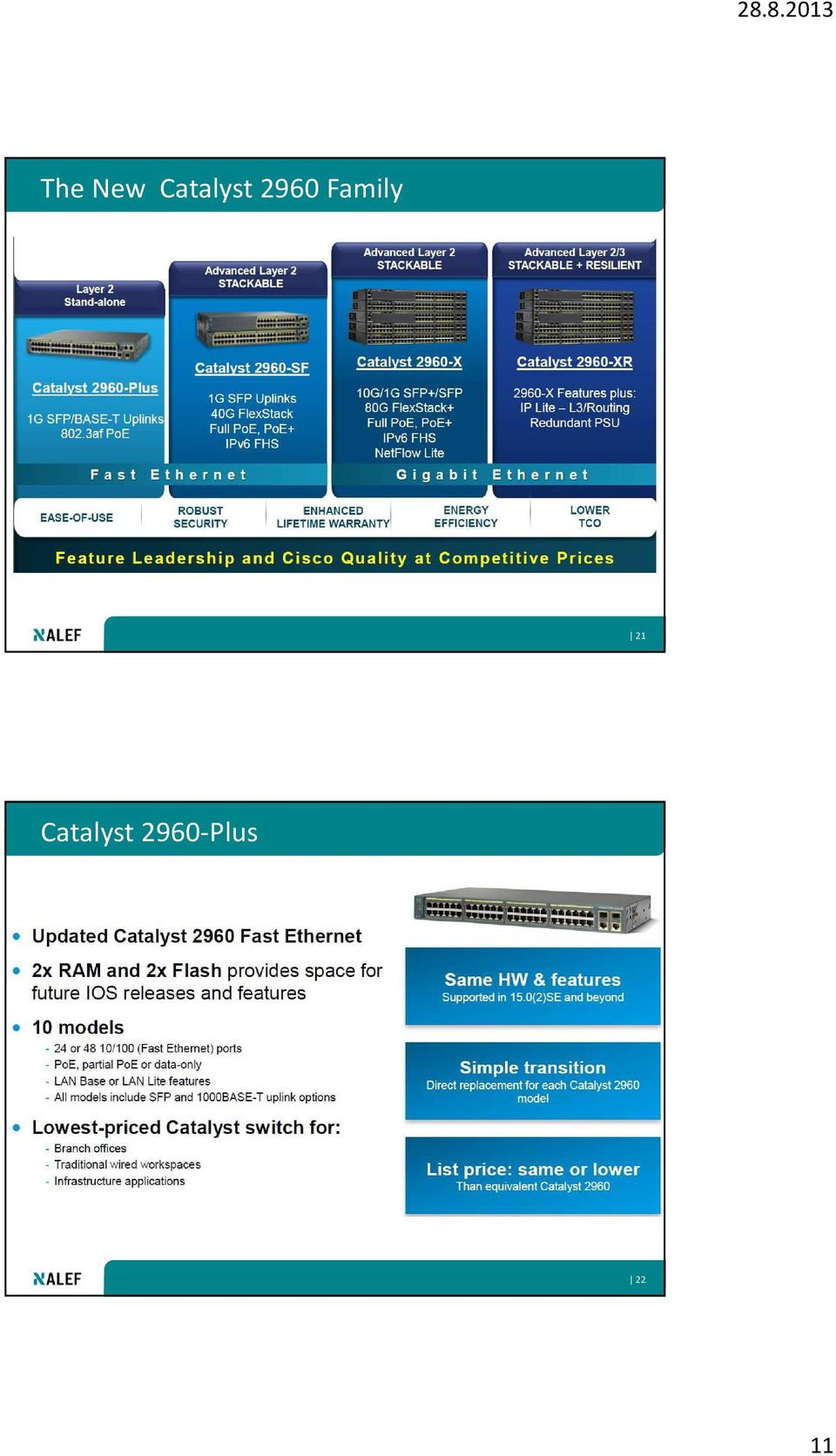 Overview ofselected Cisco Enterprise LAN Switching Products