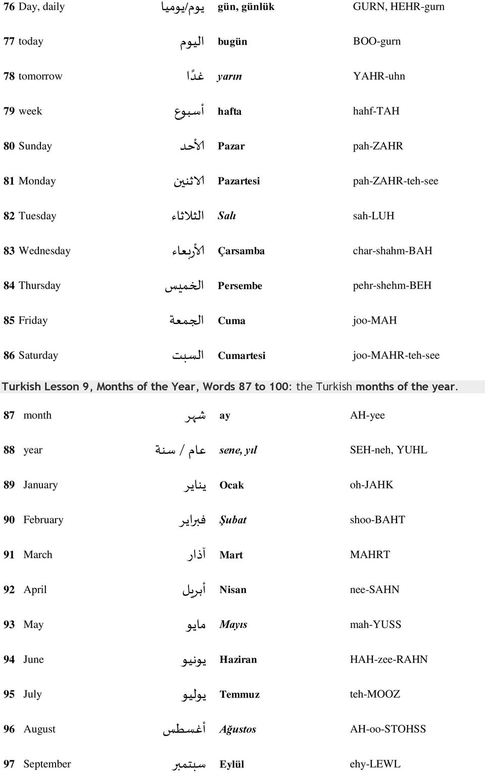year turkish the months of