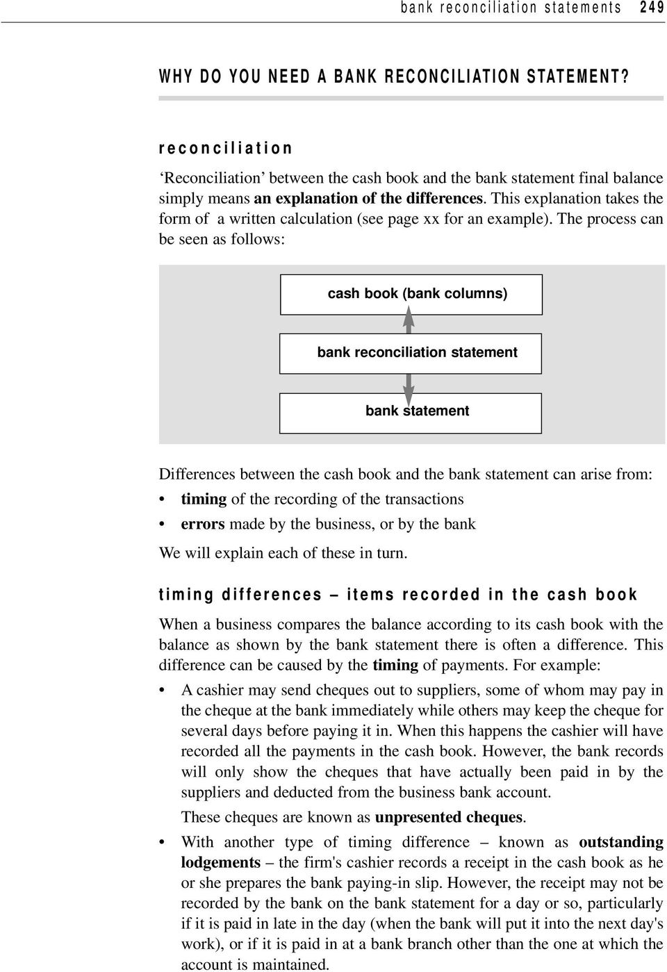 bank reconciliation statements pdf