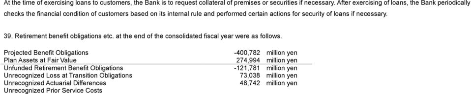 Retirement benefit obligations etc. at the end of the consolidated fiscal year were as follows.