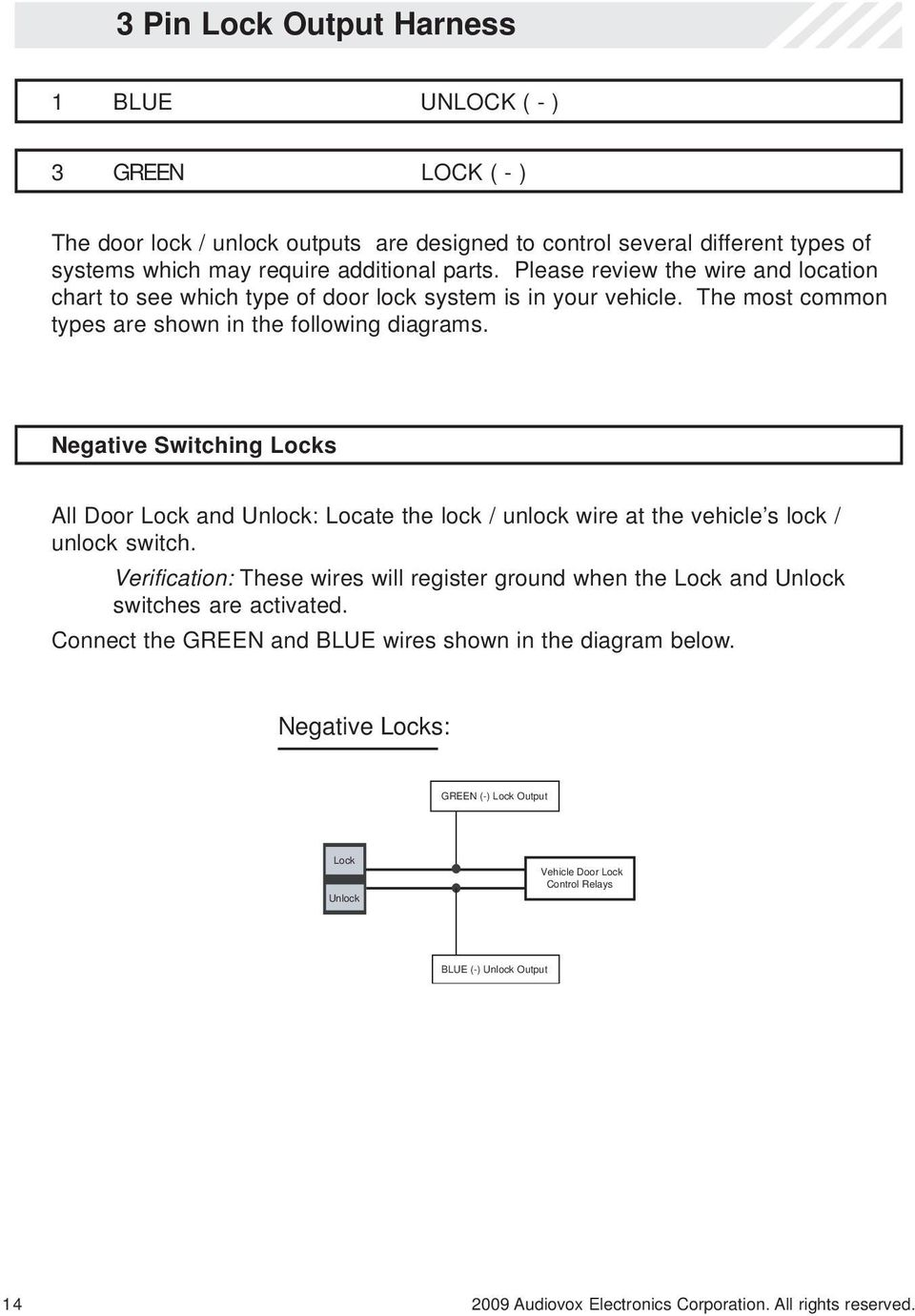 Security And Remote Start Installation Guide For Models Ca 6150 Pdf State Timer Wiring Diagram Besides Alarm Horn 12v Relay Negative Switching Locks All Door Lock Unlock Locate The Wire At