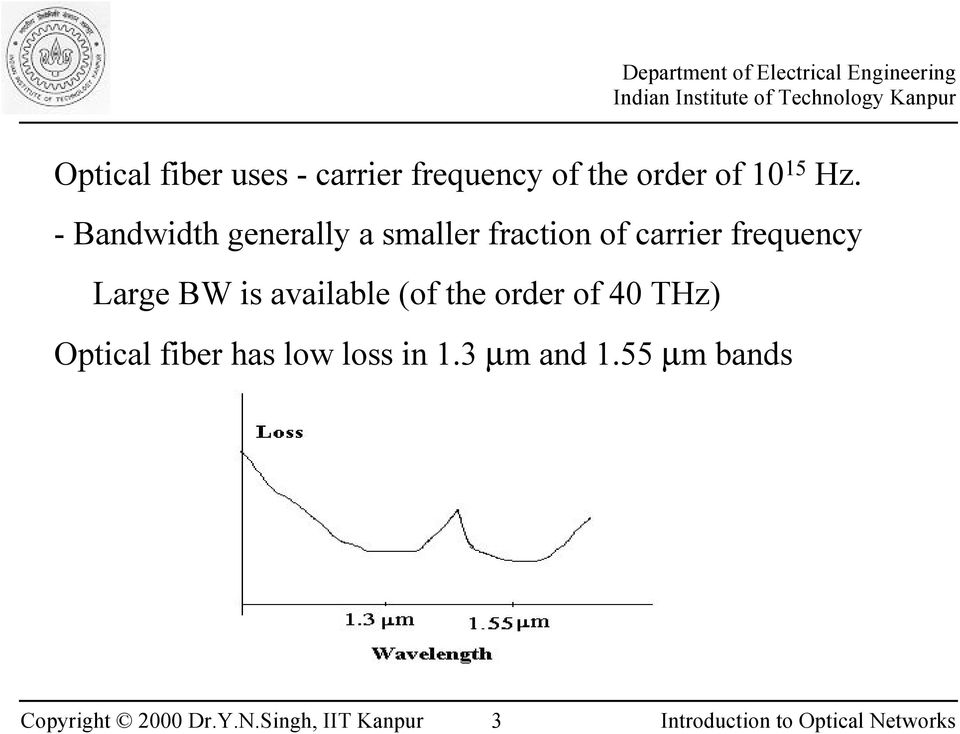 - Bandwidth generally a smaller fraction of carrier