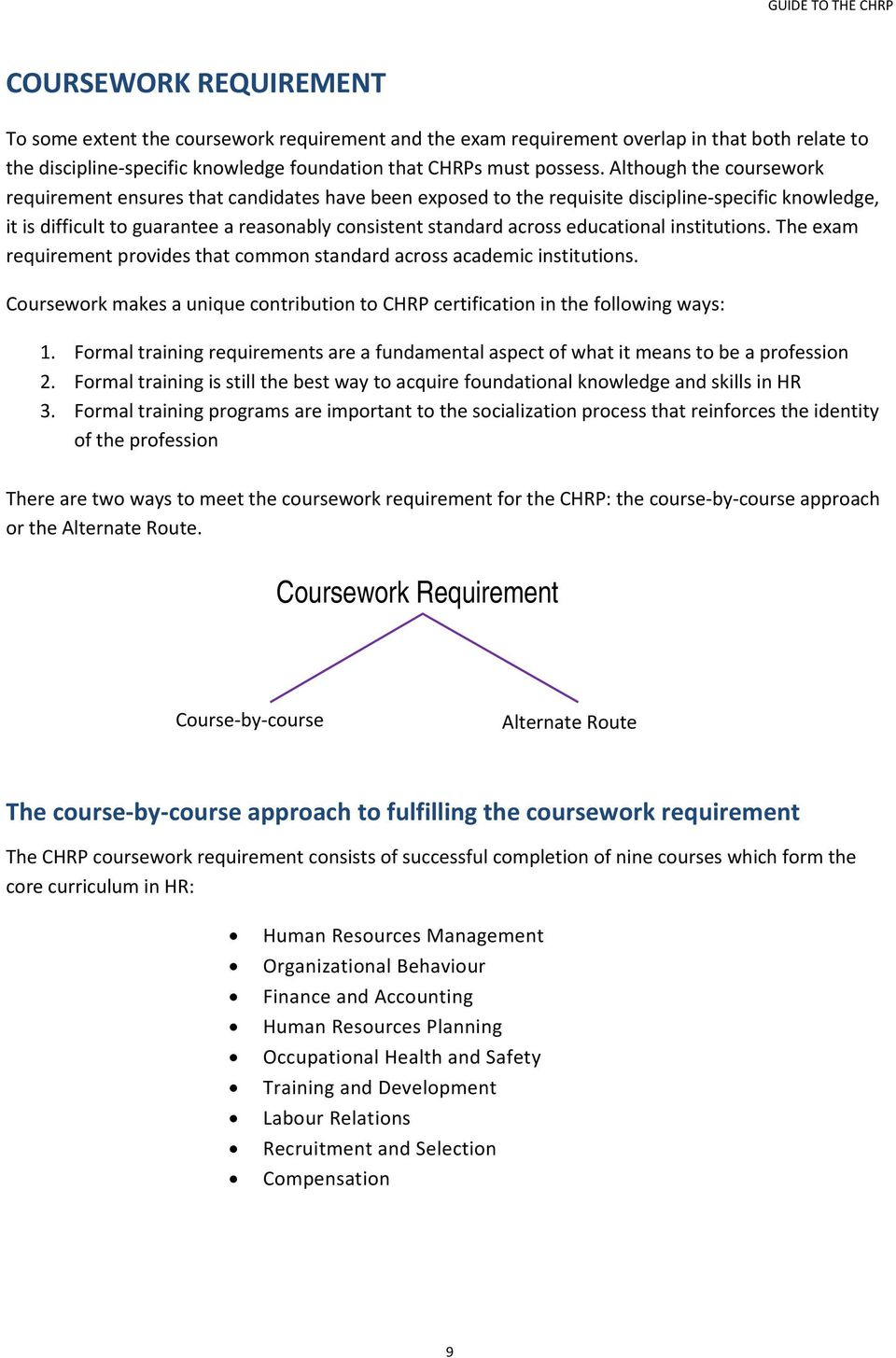 chrp coursework requirements