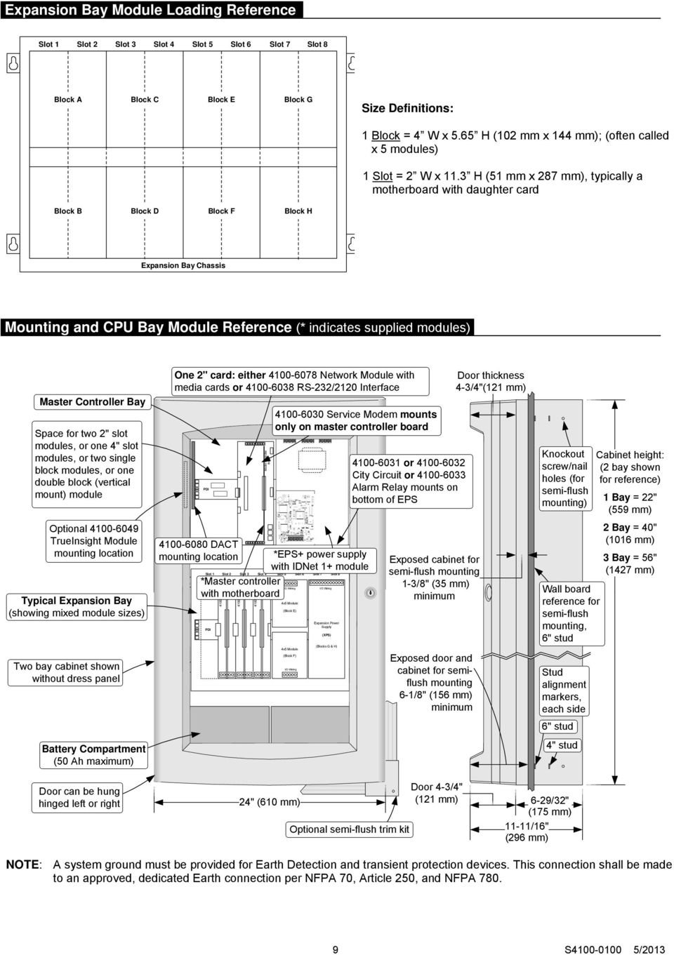 4100es Fire Control Panels Pdf Dact Wiring Diagram 3 H 51 Mm X 287 Typically A Motherboard With Daughter Card