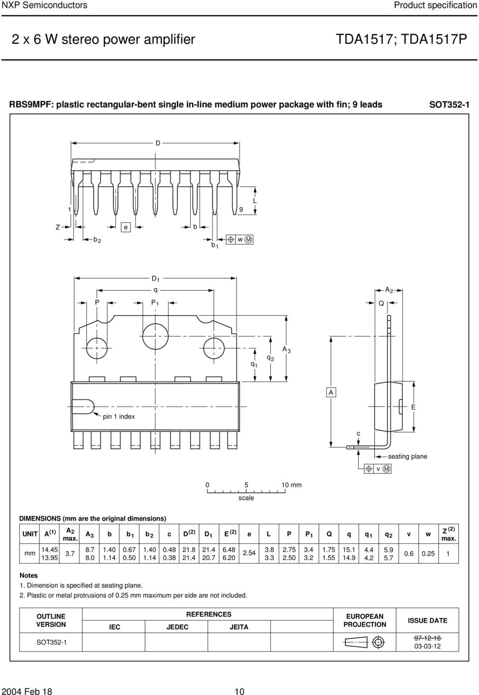 Integrated Circuits Data Sheet Tda1517 Tda1517p 2 X 6 W Stereo Mono Btl Audio Amplifier With Dc Volume C Nxp 8 214 648 37 254 38 275 34 175 151 44 59 06 025 1 1395