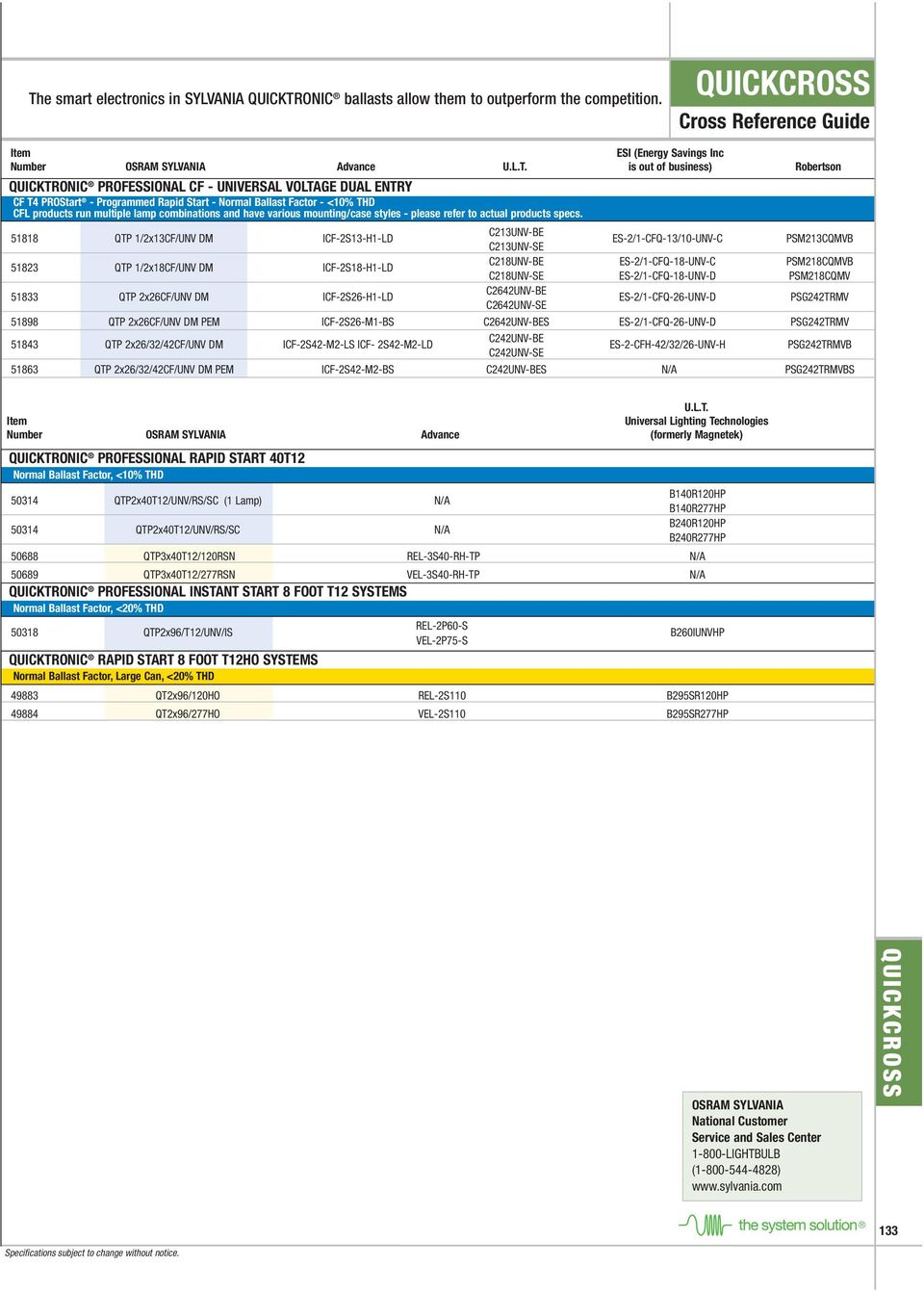 QUICKCROSS QUICKCROSS. Cross Reference Guide. The smart electronics on