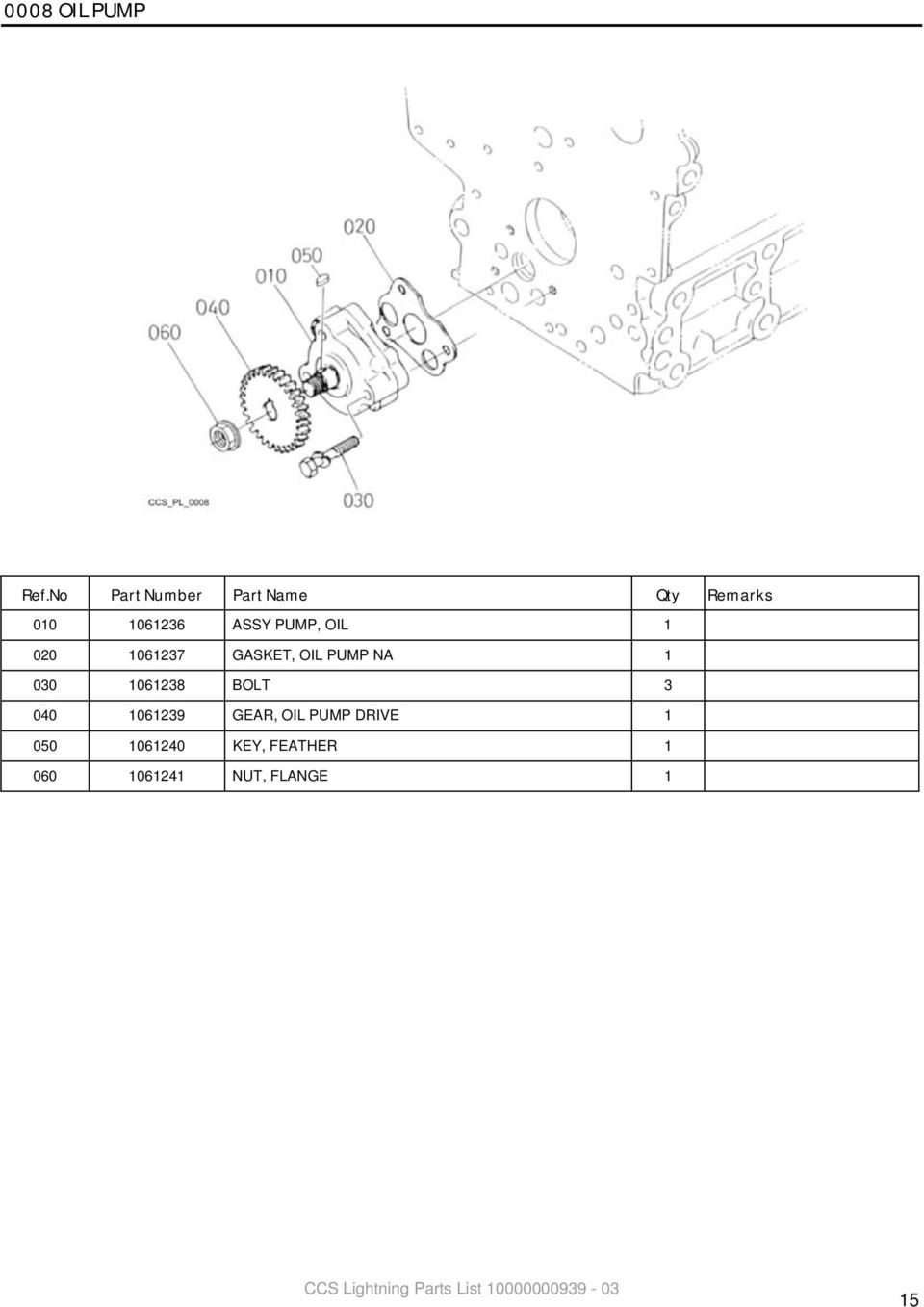 Ccs Lightning Parts List Pdf Wiring Diagram For An Rv Water Pump Along With Kubota Glow Plug Relay 3 040 1061239 Gear Oil Drive 1 050