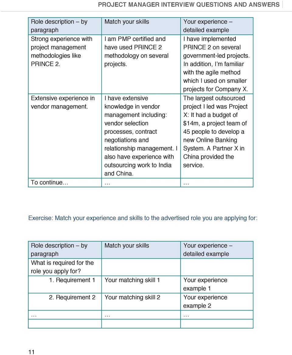 Project Manager Interview Questions And Answers Text Copyright 2013