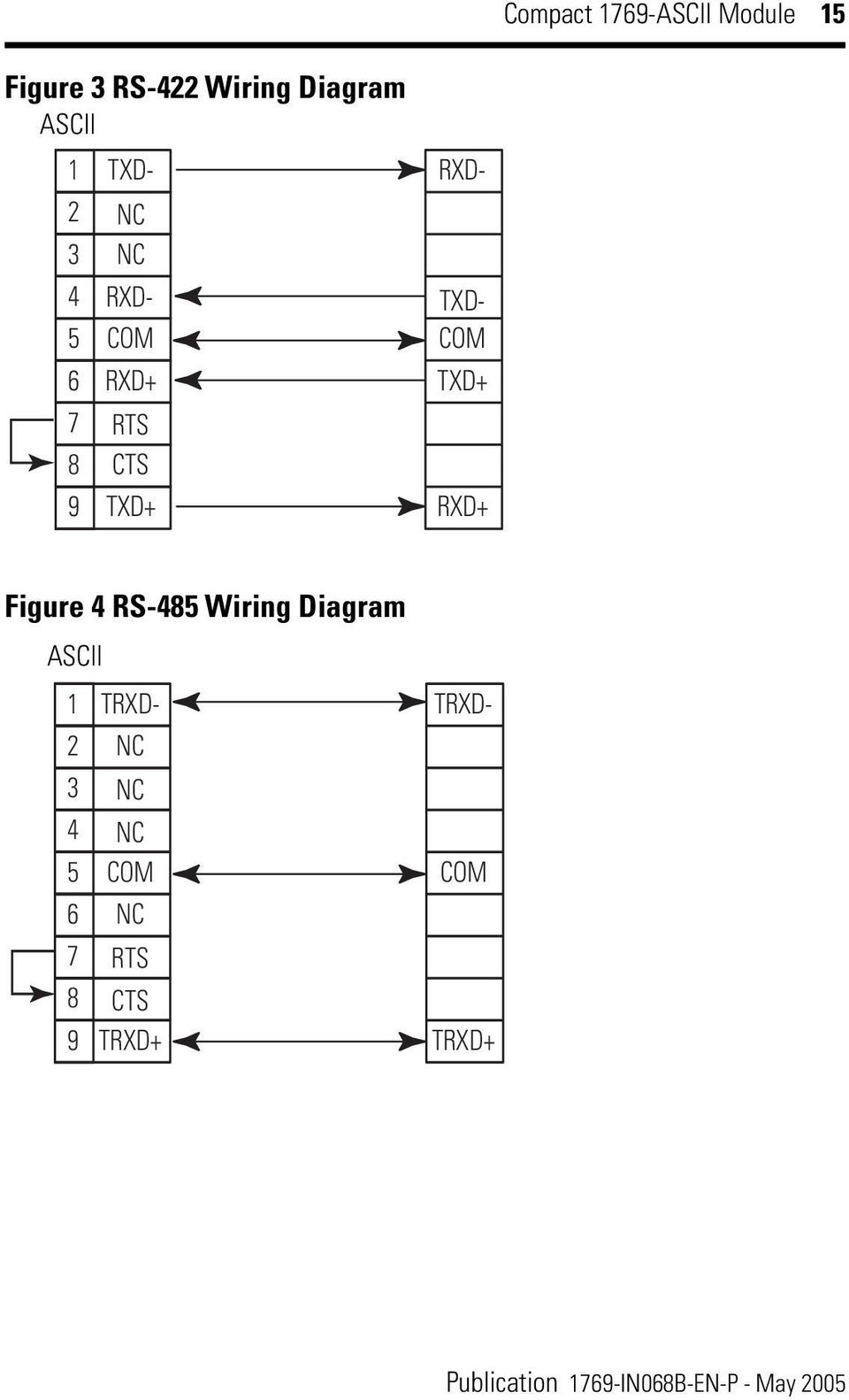 Wiring Rs232 Ascii Wire Center Rs 232 Diagram Compact 1769 Module Pdf Rh Docplayer Net To Rj45 Usb