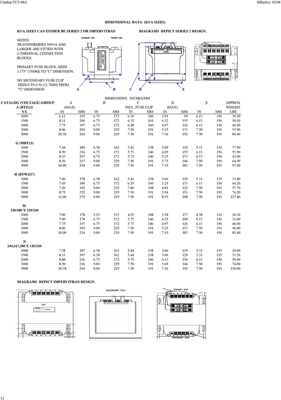 Transformer Selection Process Determining Inrush And Voltage Relay Wiring Diagram 90 380 Heavy Duty A D C B E Dimensions Inches Mm Catalog Group Approx Btz13