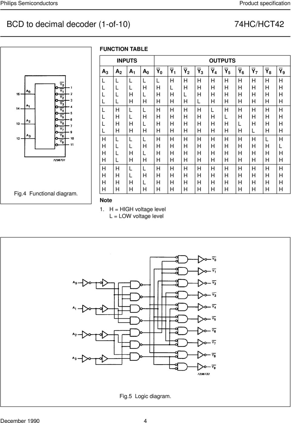 Integrated Circuits For A Complete Data Sheet Please Also Download 1 Of 8 Decoder Logic Diagram Ig Voltage Level Ow Inputs Outputs