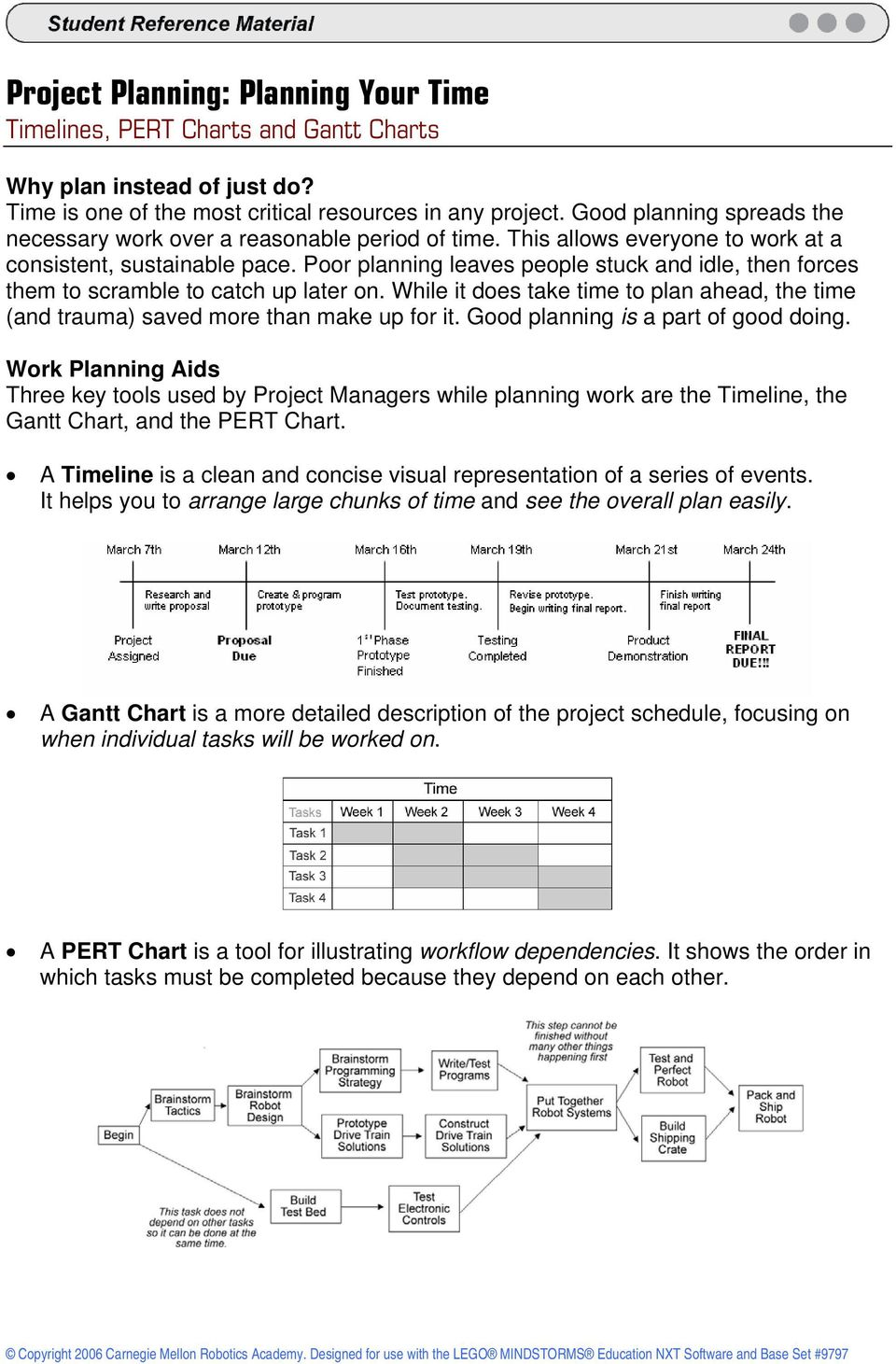 Project Planning Planning Your Time Timelines Pert Charts And