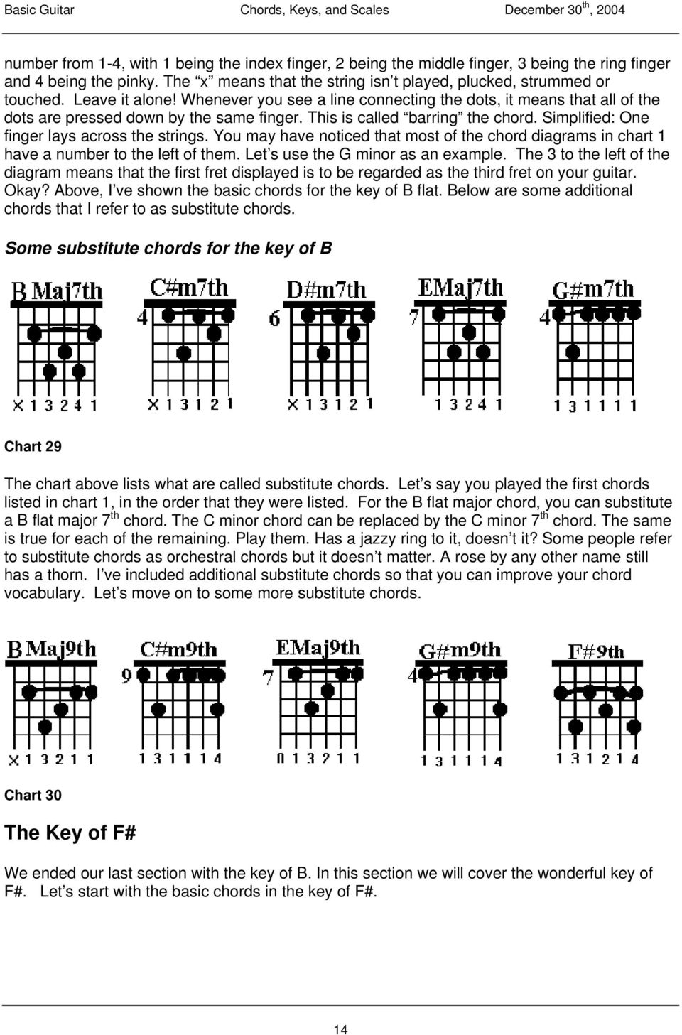 Guitar Basics Of Chords Keys And Scales Pdf