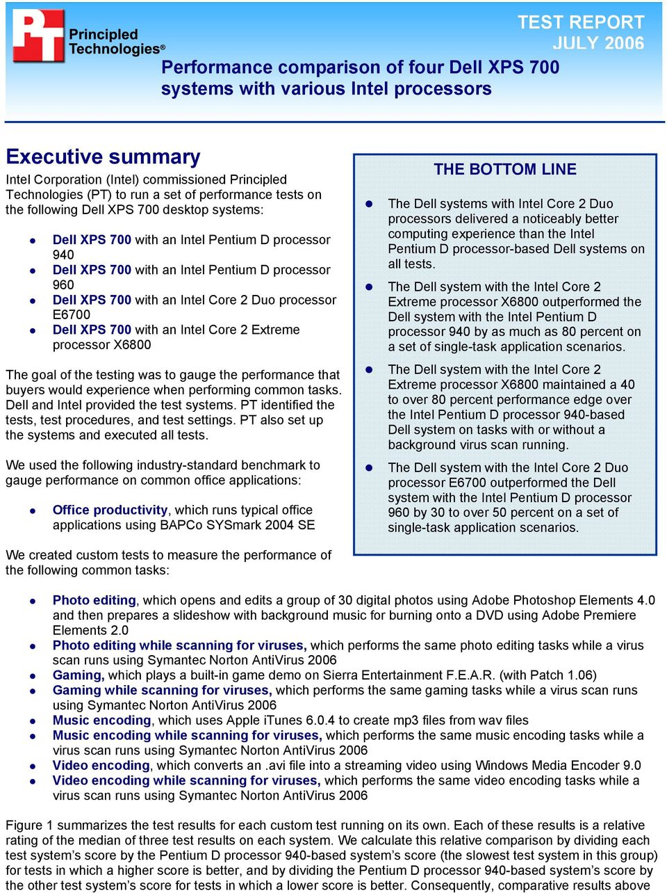 Executive summary  TEST REPORT JULY 2006 Performance