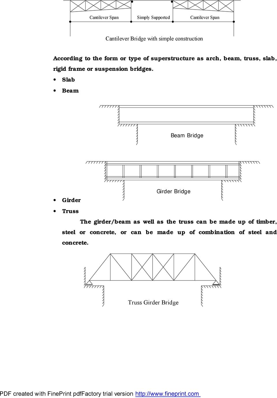 DIFFERENT TYPES OF BRIDGES AND ITS SUITABILITY: A PAPER BY - PDF