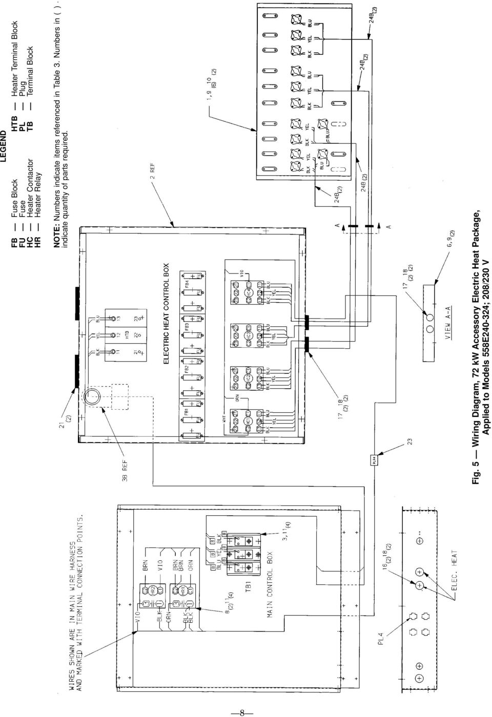 Installation Instructions Pdf 18 Kw Wiring Diagram In Table 3 Numbers Indicate Quantity Of Parts Required Fig
