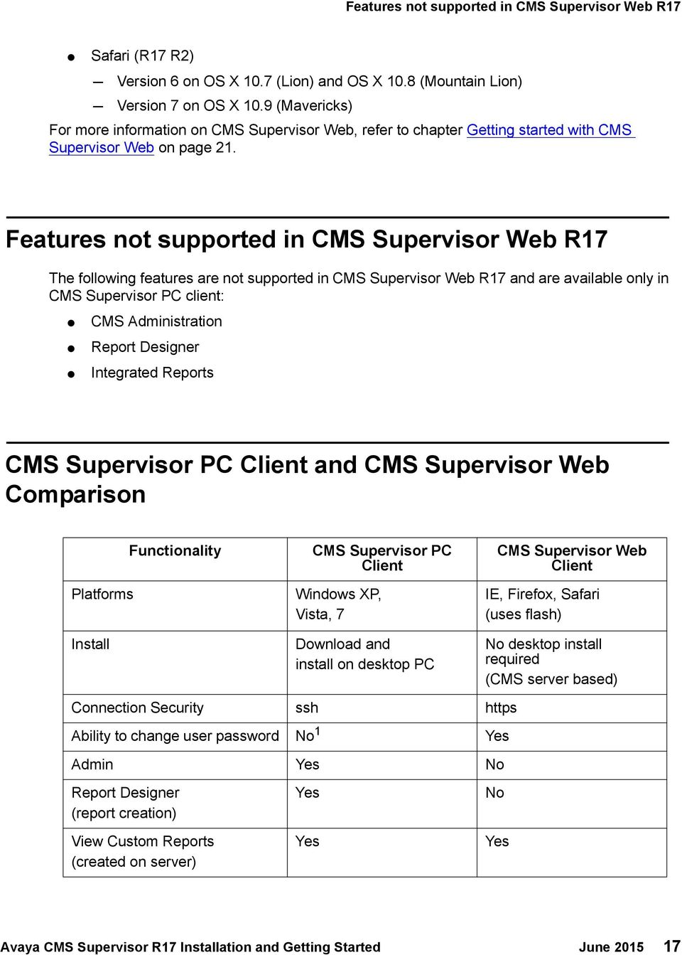 Features not supported in CMS Supervisor Web R17 The following features are  not supported in CMS