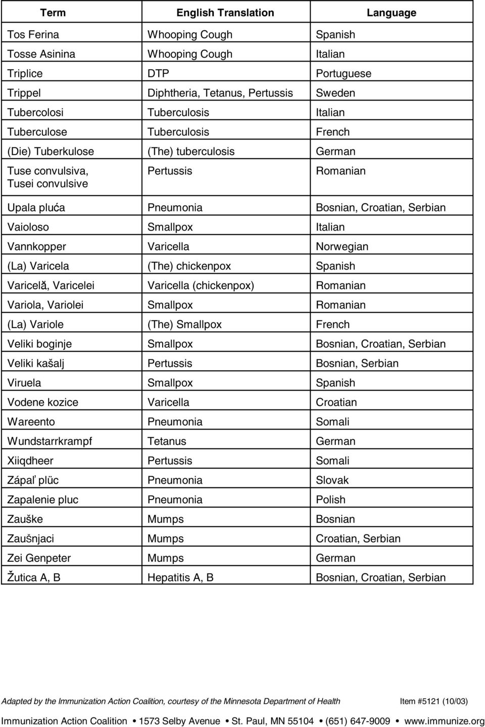 Translation Of Vaccine Related Terms Into English Pdf