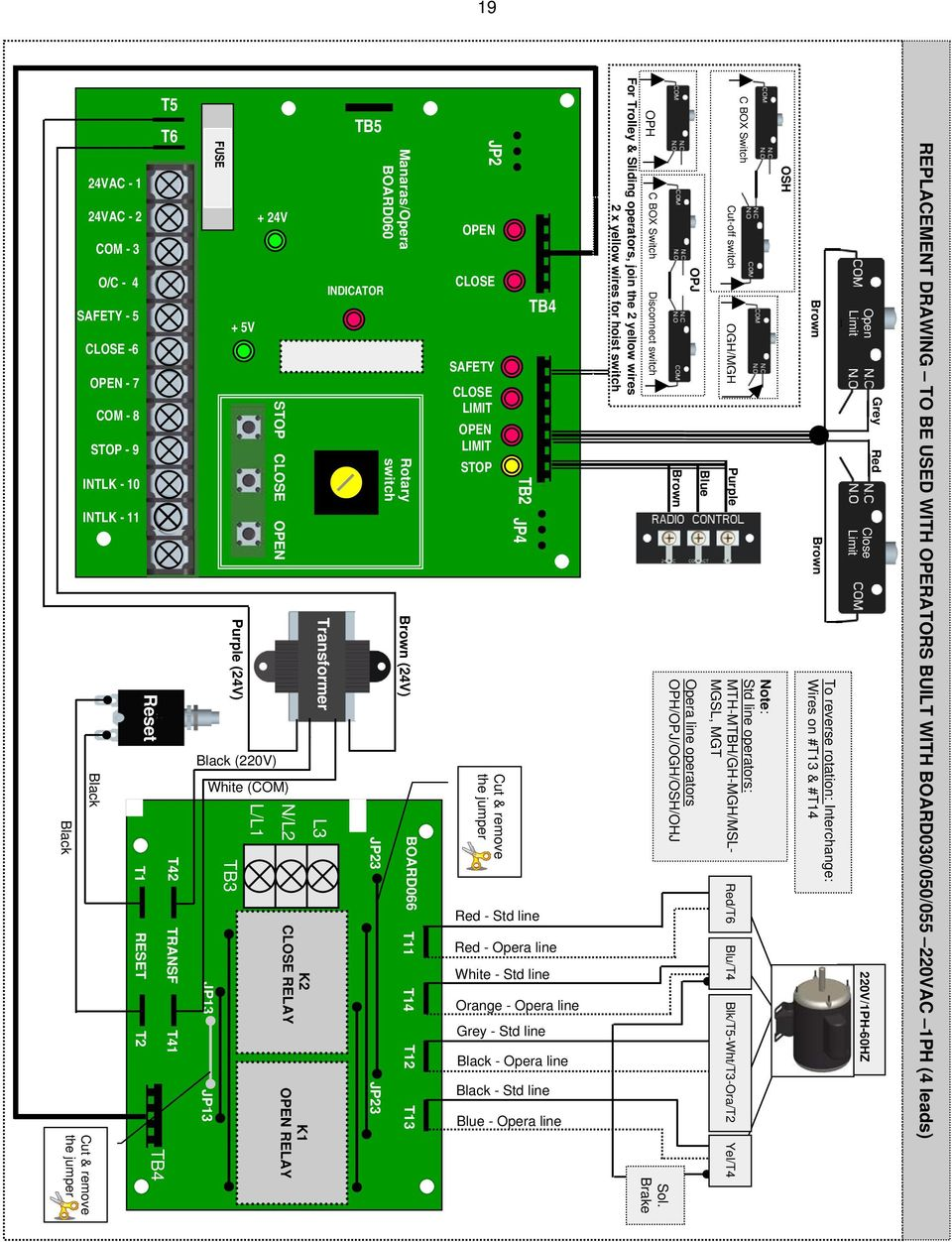 Model Date Wiring Diagram Door No Pdf 220v Disconnect Switch T13 Open Close Safety Limit Stop Jp2 Cut Remove The Jumper Tb2