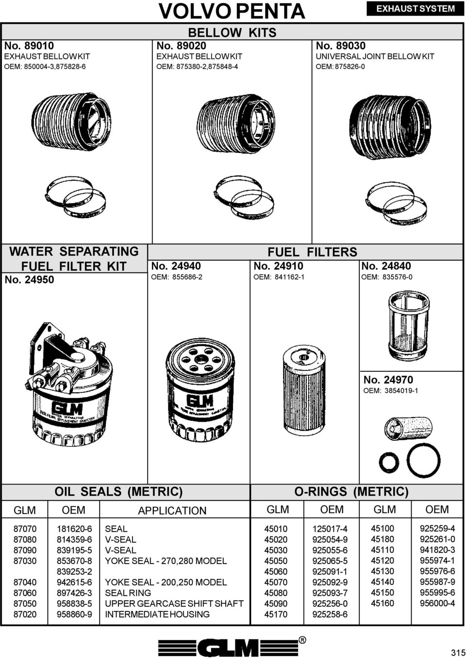Volvo Penta Page Guide Cooling System Drive Systems Transom Ford 7 3 Fuel Filter Assy 2970 Oem 350191 Oil Seals Metric Orings Glm Application