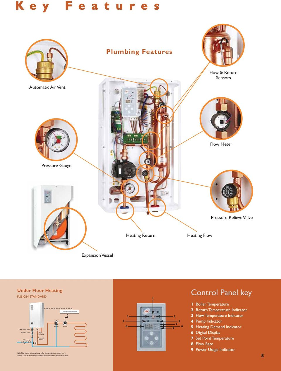 The Fusion Range Of Electric Boilers Pdf Amptec Boiler Wiring Diagram Please Consult Installation Manual For Full Instructions