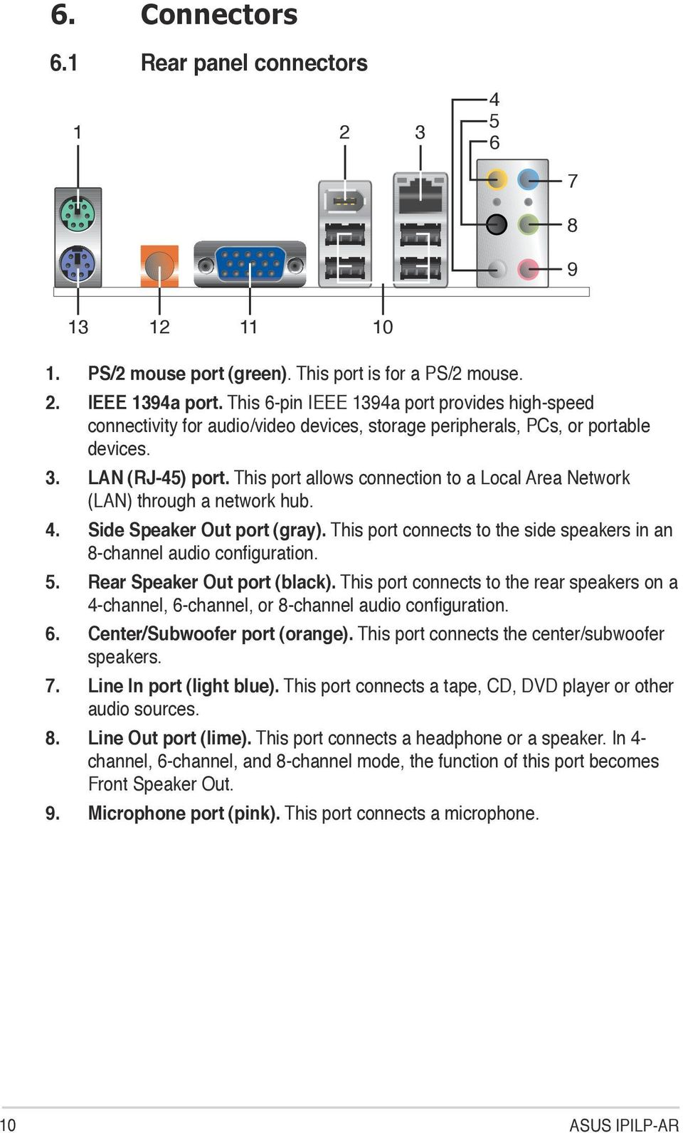 Ipilp Ar Motherboard Pdf Diagram Of How All The Components Are Placed On Asus Cubx This Port Allows Connection To A Local Area Network Lan Through Hub