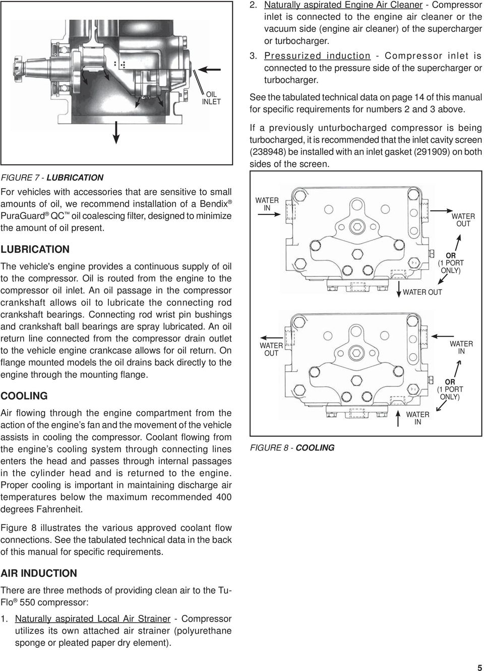 Sd Bendix Tu Flo 550 Air Compressor Description Pdf Figure 17 Wiring Diagram Pressurized Induction Inlet Is Connected To The Pressure Side Of Supercharger