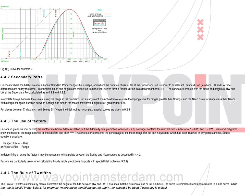 4 Tides 41 Introduction Admiralty Tide Tables Att Spanish