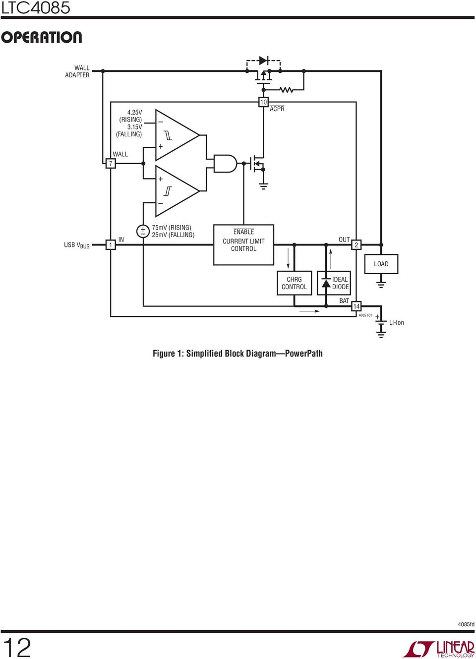 Ltc4085 Usb Power Manager With Ideal Diode Controller And Li Ion Ltc4425 Linear Supercap Charger Electronc Circuit Diagram Falling Enable In Current Limit Out 1 2 Control Load Chrg