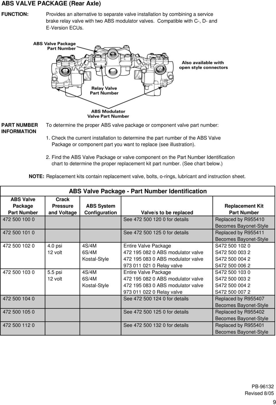 Wabco Abs 4s 4m Wiring Diagram 2003 Toyota Tacoma Jayco Diagrams S M On Vcs Ii
