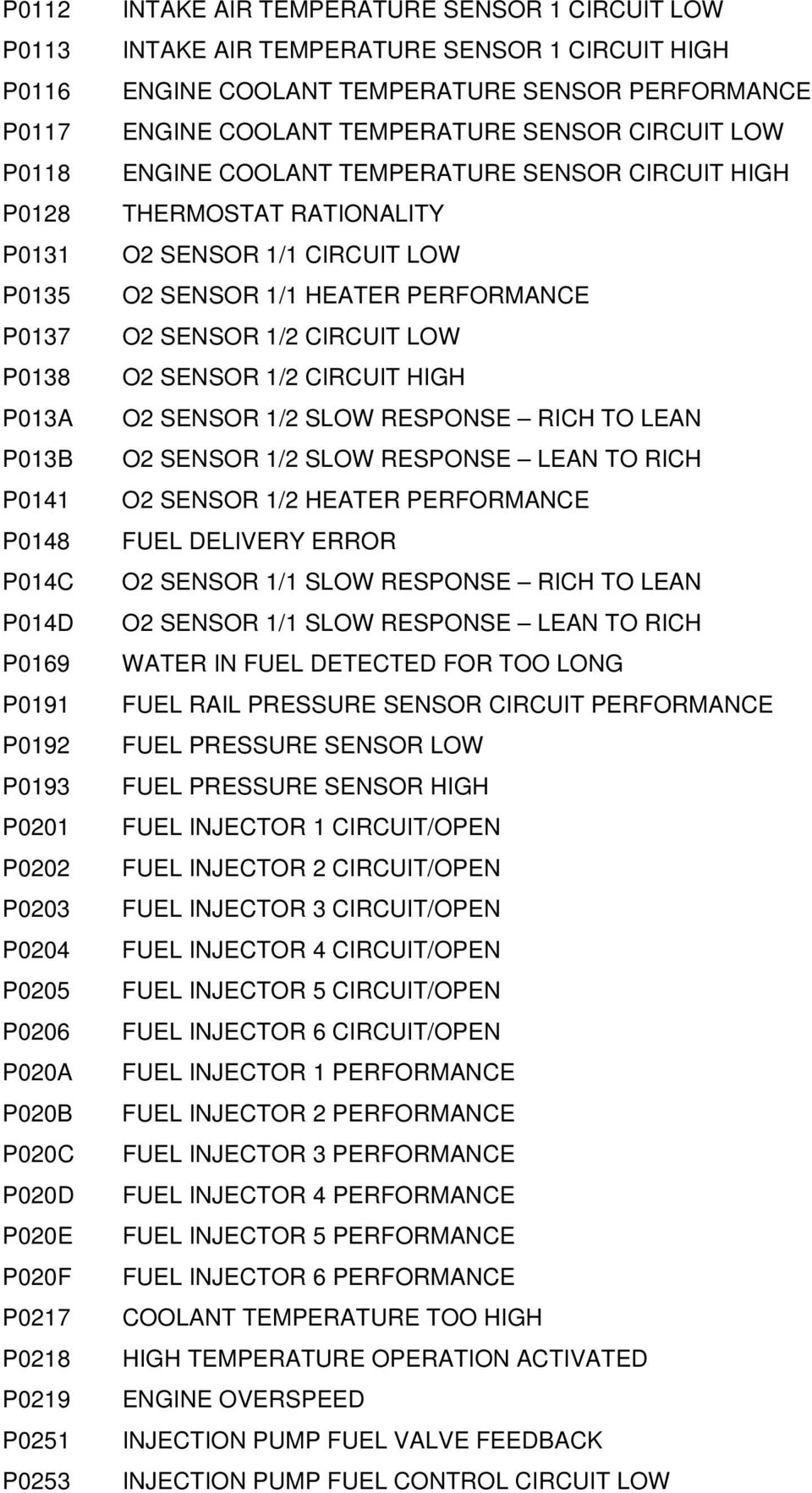 Exhaust Gas Temperature Sensor Circuit Bank 1 2 Location Best Com View Topic Dtc P0131 Ho2s Low Voltage P0134 Obd Ii Code Oxygen No Activity Detected