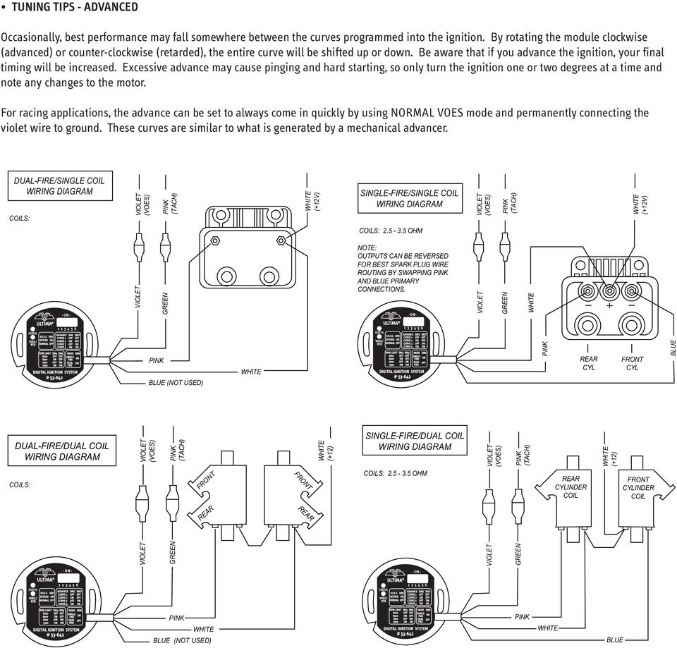 ULTIMA # Programmable Digital Ignition System - PDF on