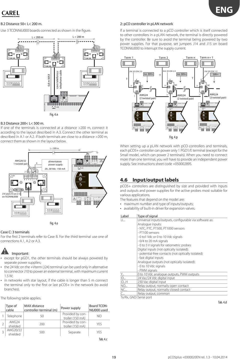 Pco5 Programmable Controller User Manual No Power Signal Cables Diagram Also Wiring For 9 Pin To Rj11 Rs232 Likewise L 200 M 6 5 4 3 2 1 0