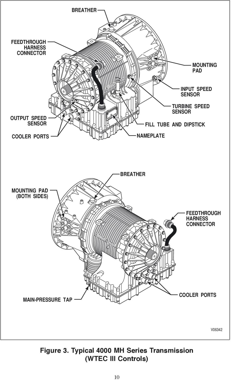 MOTORHOME SERIES 3000/4000 OPERATOR S MANUAL - PDF