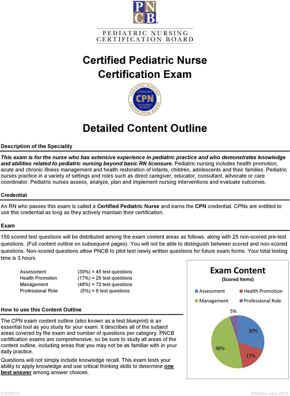 Certified Pediatric Nurse Certification Exam Detailed Content