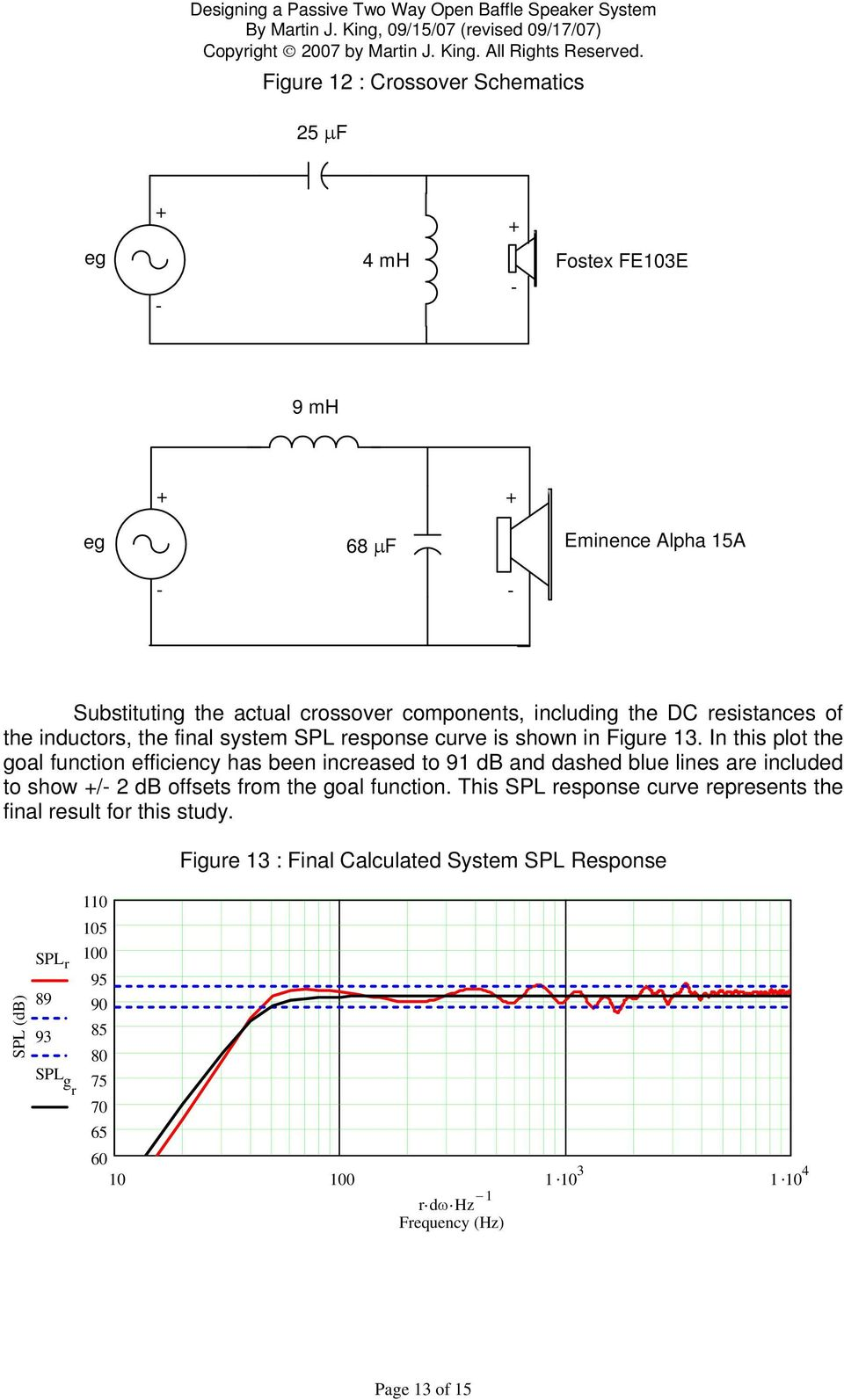 Designing A Passive Two Way Open Baffle Speaker System Martin J Crossover Work Also Jbl Speakers 3 Diagrams In This Plot The Goal Function Efficiency Has Been Increased To 91 Db And Dashed Blue