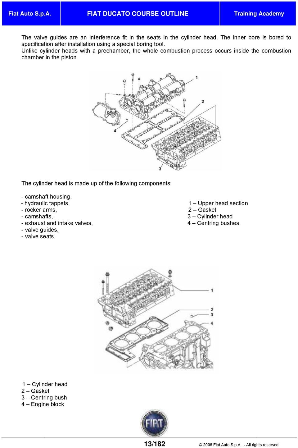 Fiat Ducato Course Outline Second Phase Pdf Miata Engine Plastic Skirt Diagram Unlike Cylinder Heads With A Prechamber The Whole Combustion Process Occurs Inside Chamber