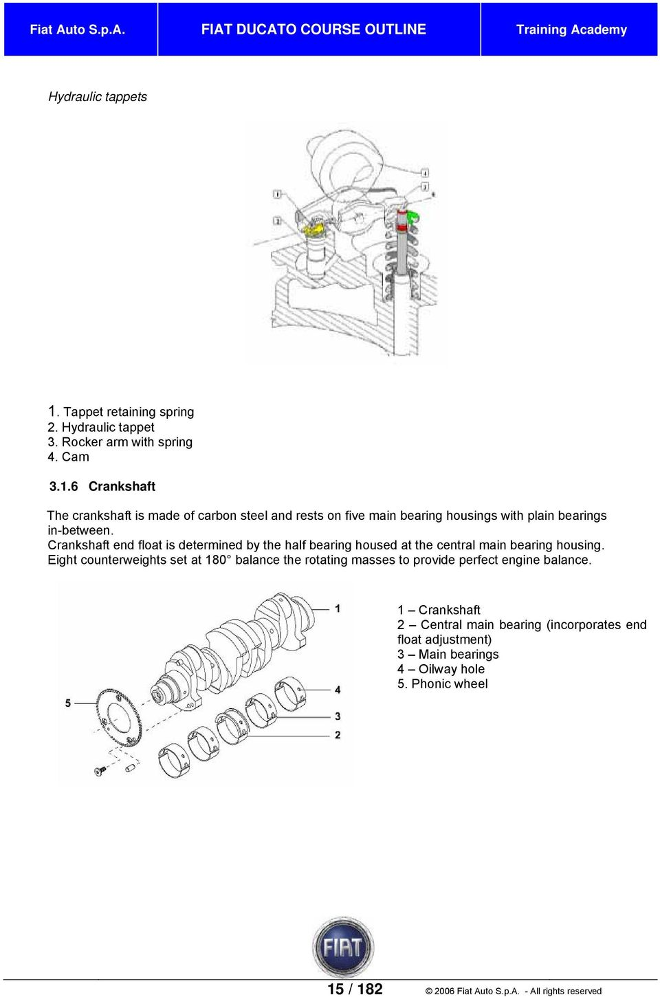 Fiat Ducato Course Outline Second Phase Pdf Miata Engine Plastic Skirt Diagram Eight Counterweights Set At 180 Balance The Rotating Masses To Provide Perfect