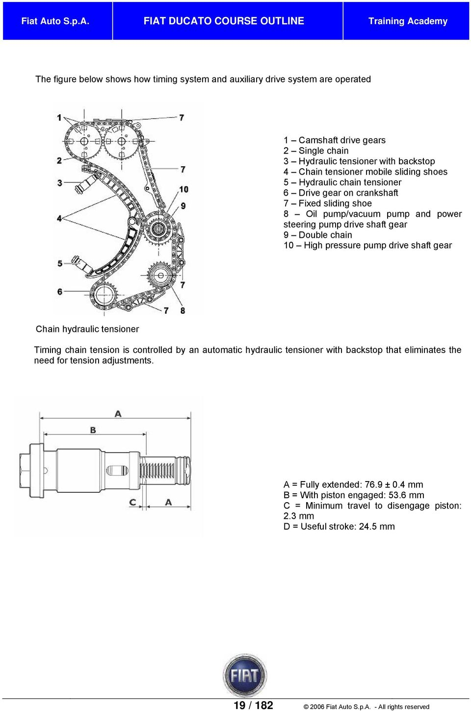 Fiat Ducato 3 0 Wiring Diagram Great Installation Of 76 124 Library Rh 12 Codingcommunity De 500 Spider