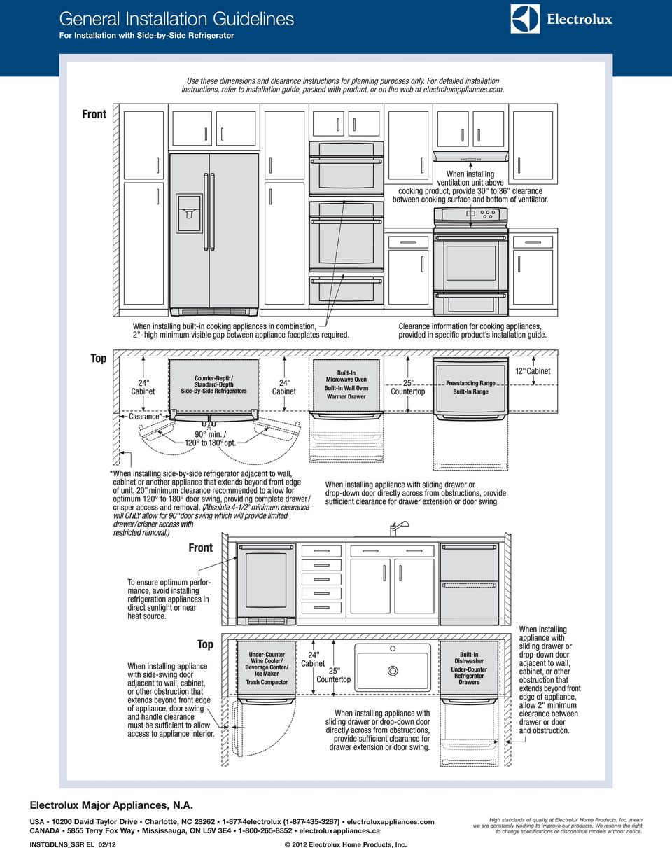 Induction Built In Range Pdf Princess Stove Wiring Diagram Electroluxappliances