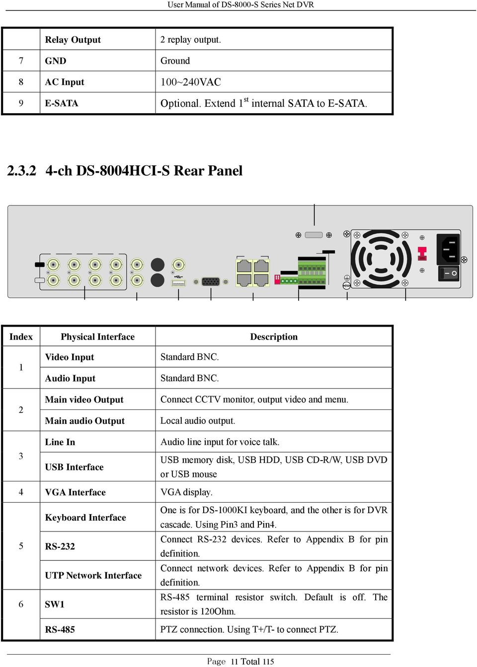 DS-8000-S Series Net DVR  User Manual (V2 0) - PDF