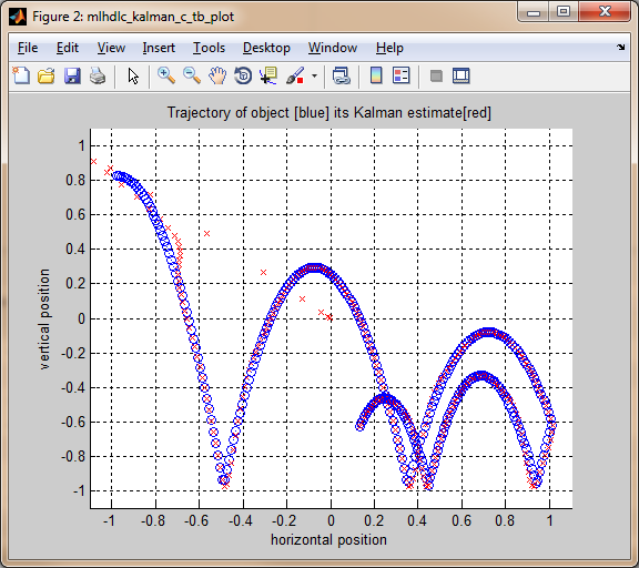 Fixed-Point Design in MATLAB and Simulink - PDF