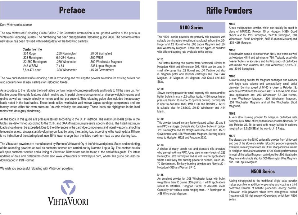 Reloading Guide  for Centerfire Cartridges Edition 7 - PDF